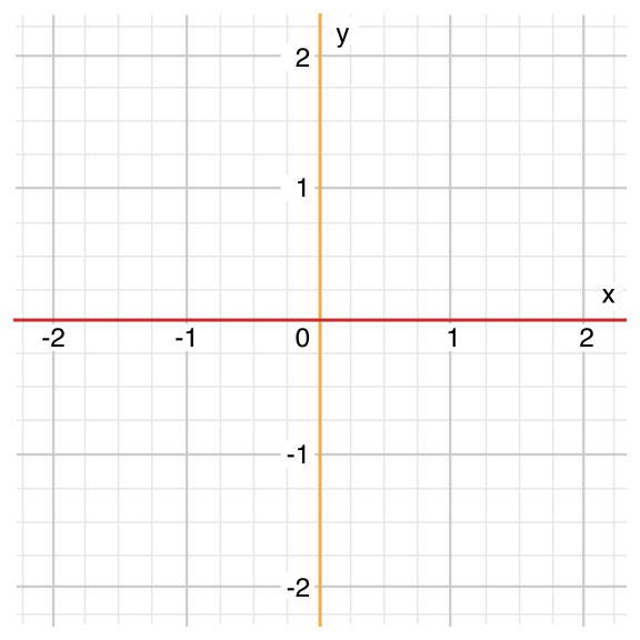 coordinateGraphMedium_2x