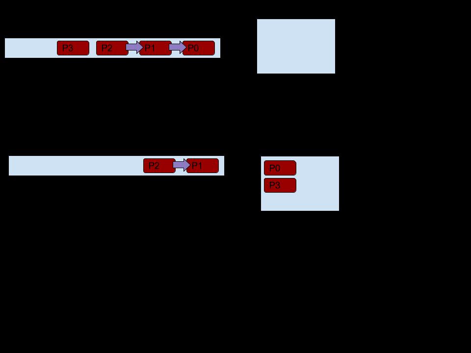 NSOperation- example