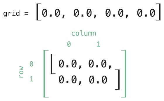 subscriptMatrix01_2x
